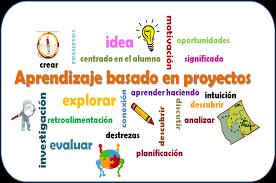 Mis Amigos Con Tic Modulo 4 Diseño De Proyectos Educativos