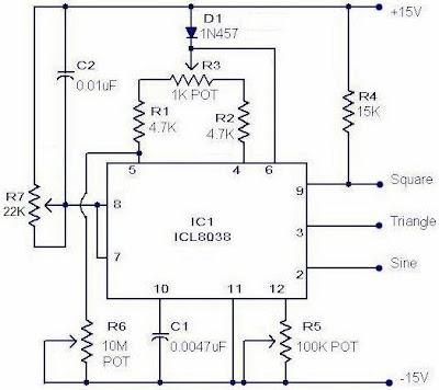 CircuitGenesis: Function Generator Circuit