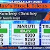 Best Stock Advisory Company in Indore Today Best Call