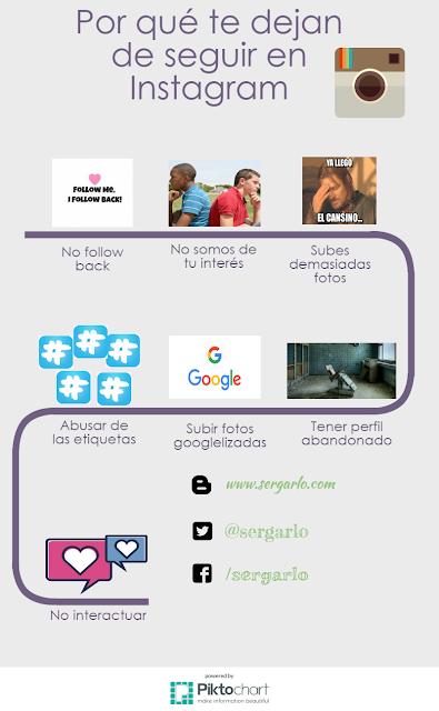 redes sociales, instagram, social media, unfollow, motivos