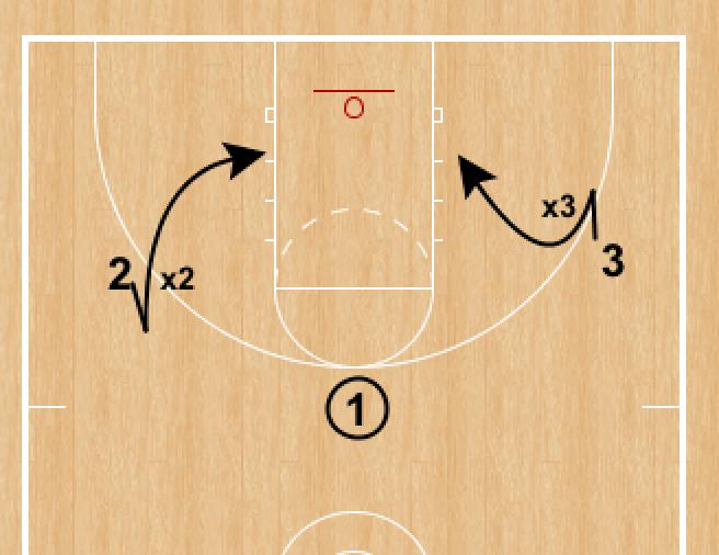 A Plea For Traditional And >> Ronsenbasketball Fast Five A Plea For Traditional