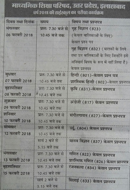 UP Board Date Sheet Download for Class 10th 12th