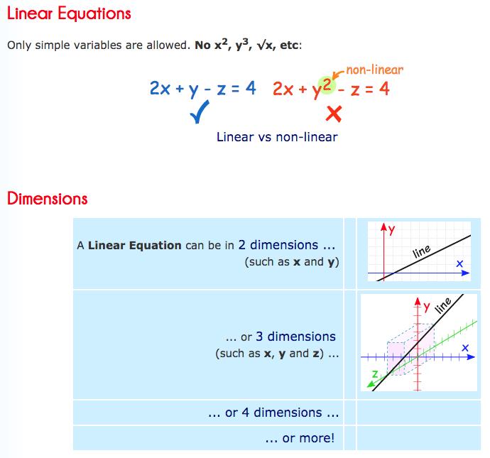 線形回帰の数学 linear equation 線形方程式 りんだろぐ rindalog