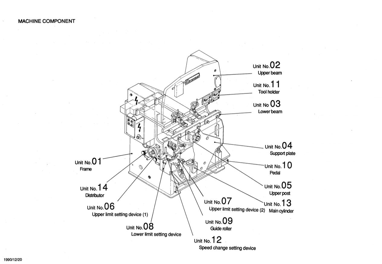 Hydraulic Press Brake Type ZII RG-35S(RG-35S Auto B/G) Parts