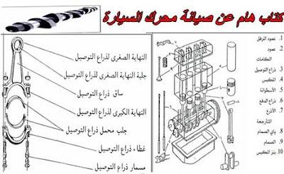 كتاب هام عن صيانة محرك السيارة pdf
