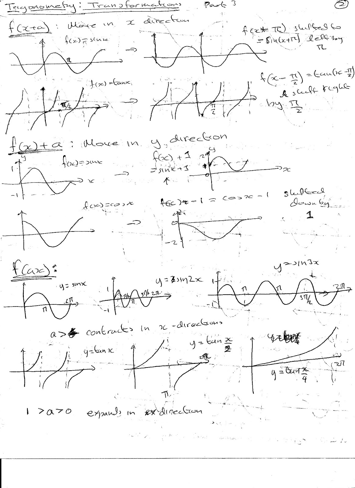 A Level Maths Notes: February 2013