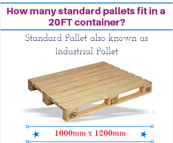 How many standard pallets fit in a 20FT container? | AdvancedonTrade