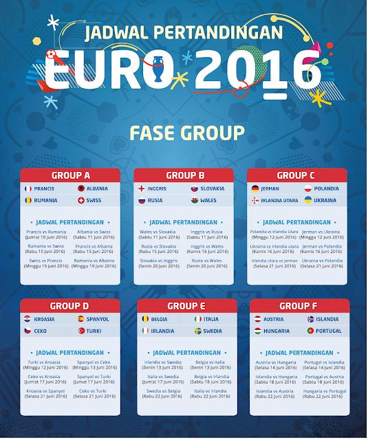 Jadwal Pertandingan Euro 2016 di Prancis