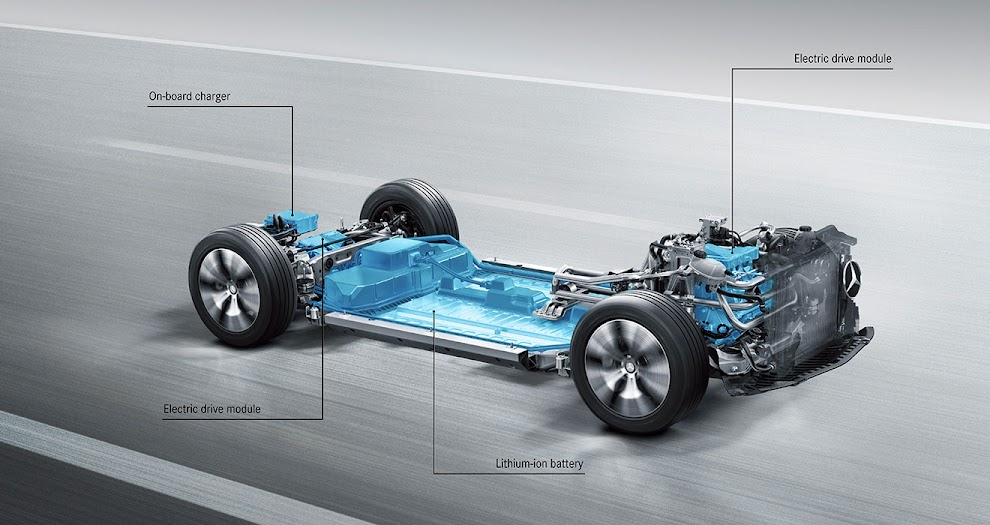 Mercedes EV component layout