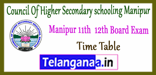 COHSEM Council Of Higher Secondary schooling Manipur 11th 12th Class Exam Time Table 2018