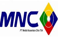 Lowongan Kerja Lampung Terbaru di PT. SIM Penempatan PT. MIC Finance Cabang Metro Juni 2016