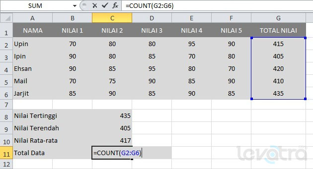 Rumus Dasar Microsoft Excel dan Contoh Lengkap Penggunaannya