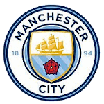 Recent List of Manchester City Jersey Number Players Roster 2016-2017 Squad