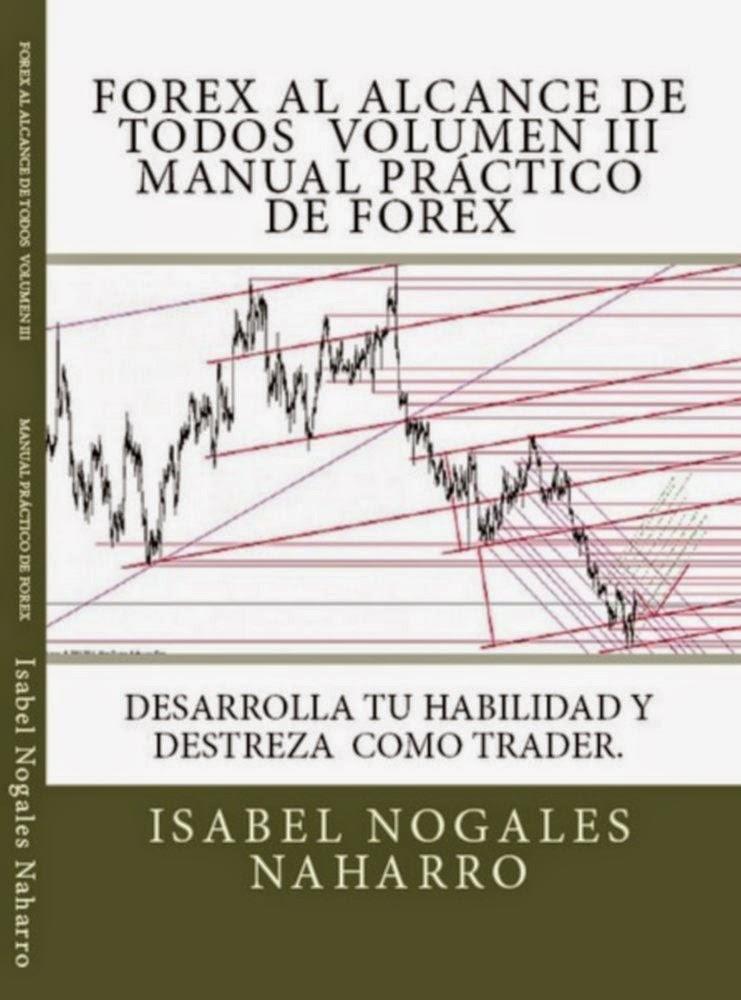Analista tecnico forex