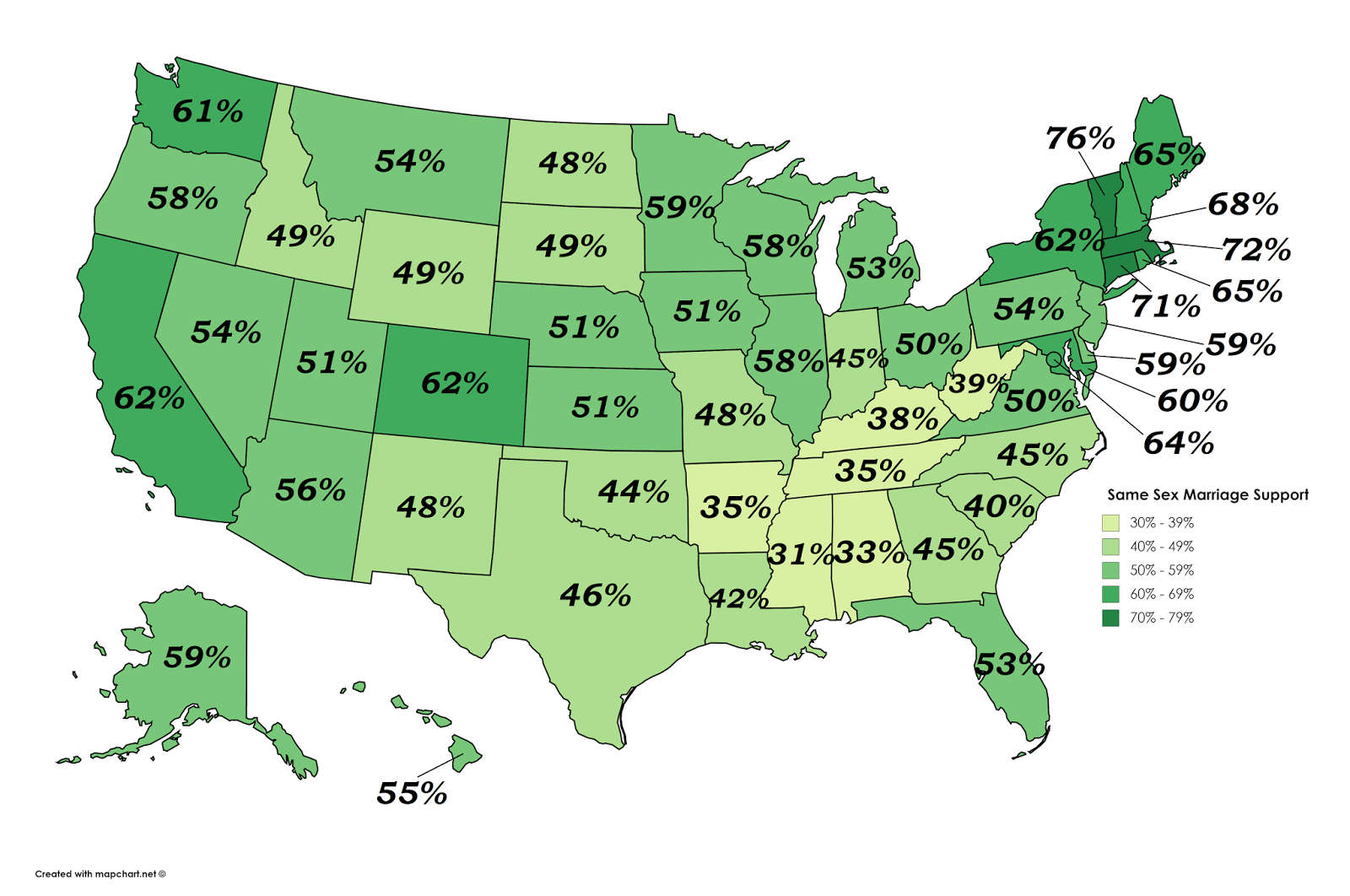 Support of Same-Sex Marriage in the U.S.