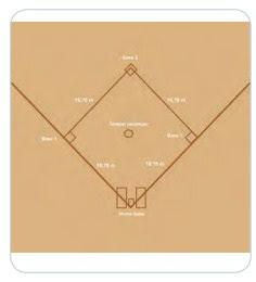 Permainan Bola Kecil Melalui Aktivitas Permainan Softball Pustaka Belajar