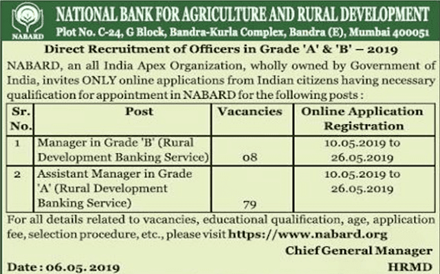 NABARD Recruitment