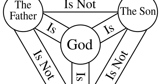 Faith of the Fathers: Solemnity of The Holy Trinity (From