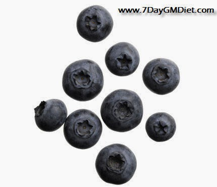 Health Benefits of Blueberries Weight Loss