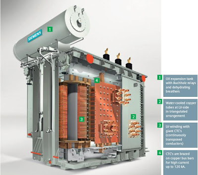 Industrial Furnace Transformers ~ Electrical Knowhow