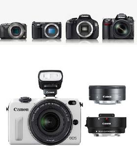Memilih Kamera Bagi para pedagang Online Shop