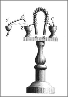 Elektromagnet buatan pertama, yang ditemukan oleh Sturgeon pada tahun 1824