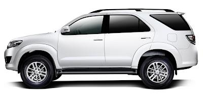 Perbedaan Grand New Avanza 1.3 Dan 1.5 Yaris Trd Sportivo 2014 Fortuner 2011 ~ Dikta Toyota : Informasi Produk ...