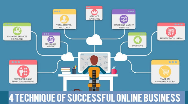 4 Technique of Successful Online Business
