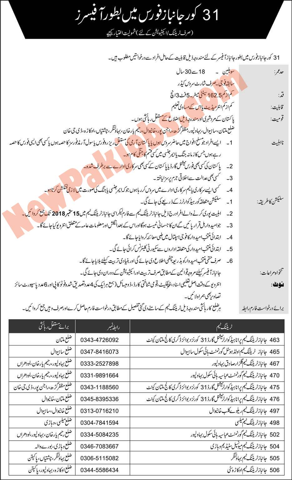 Again Latest Jobs in Janbaz Force as Officer September 2018