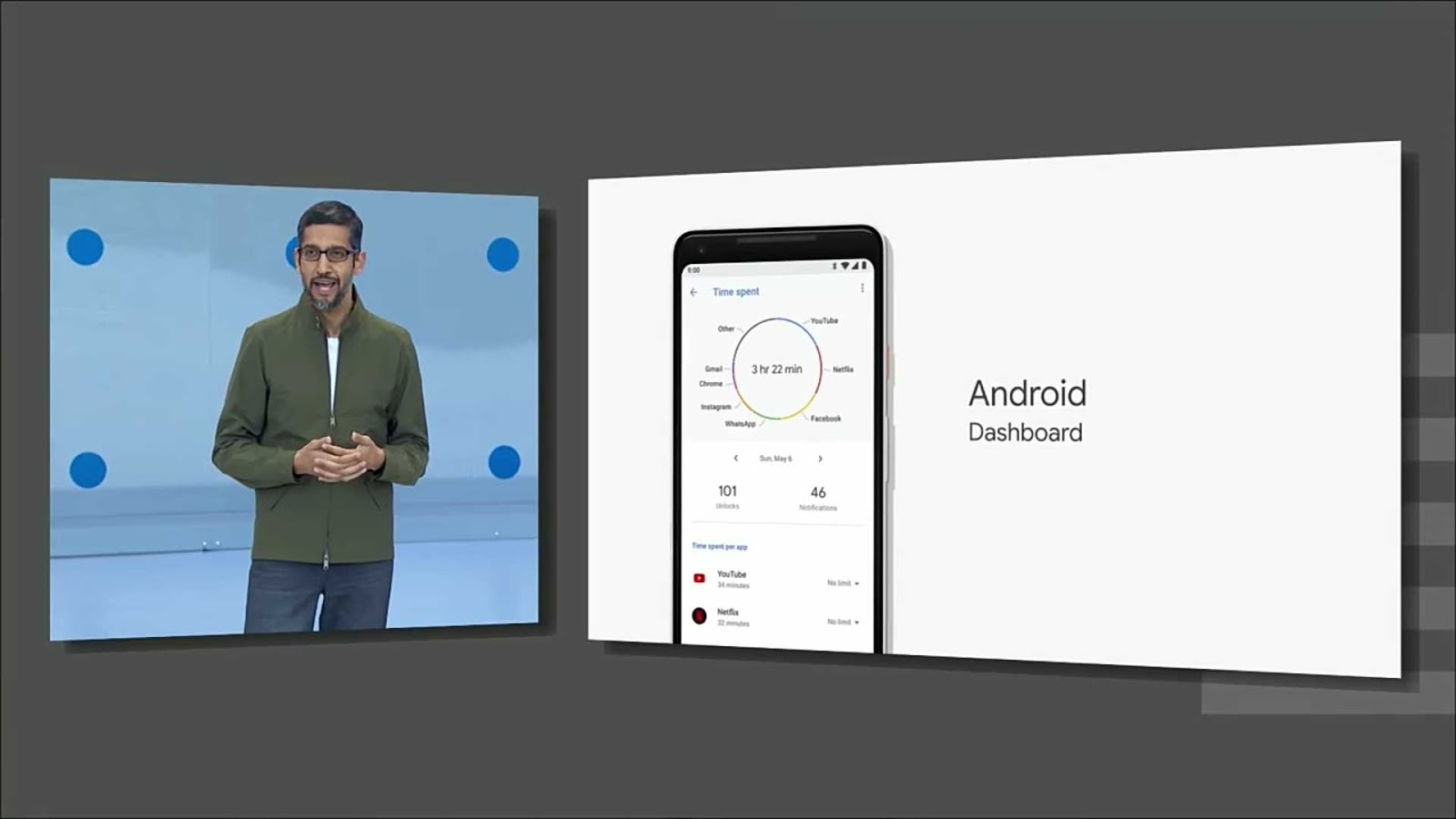 A new android dashboard