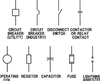 Electrical Circuit Breaker Symbols - Home Wiring Diagram