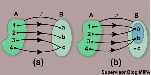Definisi fungsi surjektif injektif bijektif contoh soal dan definisi atau pengertian fungsi surjektif diagram panah ccuart Image collections