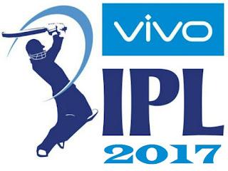 IPL Cricket 2017 Game Free Download Full Version