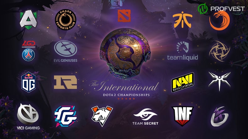 The International 2019 по Dota 2