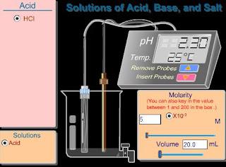 pH Asam Basa