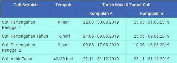 Kalendar Cuti Sekolah 2019