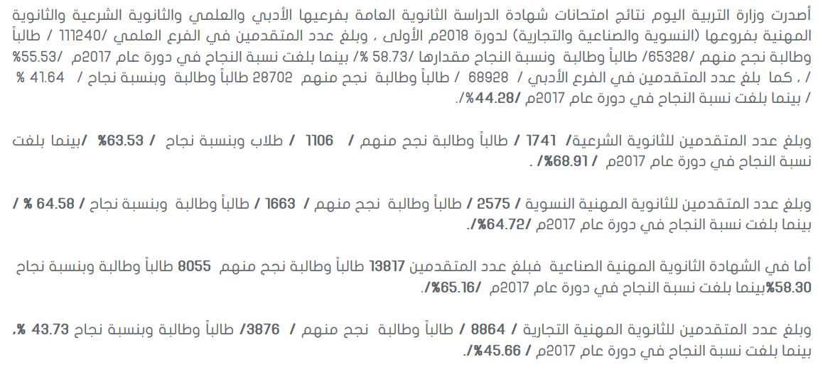 متابعة نتائج بكالوريا 2018