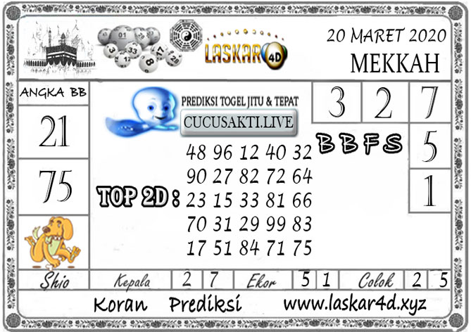 Prediksi Togel MEKKAH LASKAR4D 20 MARET 2020
