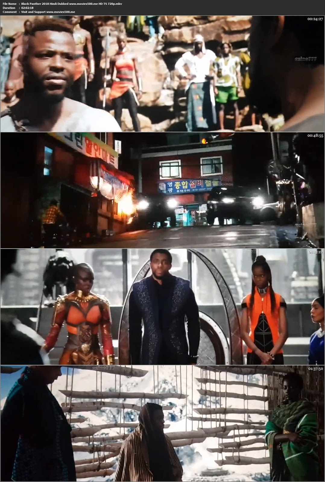 Black Panther 2018 Hindi Dubbed HD Full Movie 720p 1GB