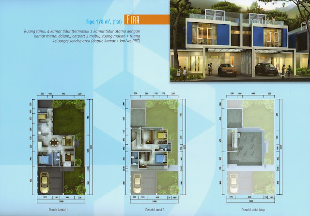 Rumah-Tipe-Fira-Cluster-Santorini-Residence-Sentul-City