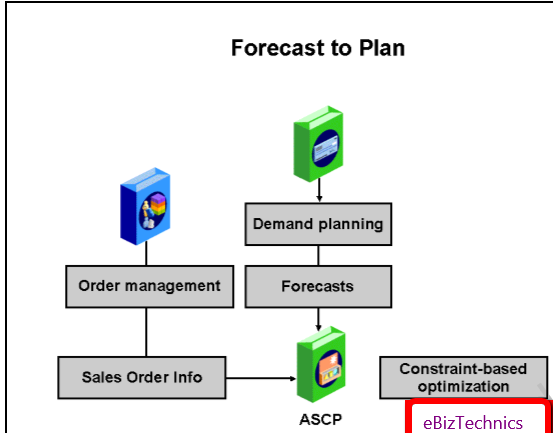 Wholesale and Distributor Business Plans