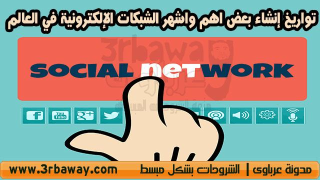 تعرف على تواريخ إنشاء بعض اهم واشهر الشبكات الإلكترونية في العالم