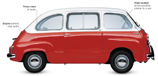 Fiat 600 Multipla, Classic Cars