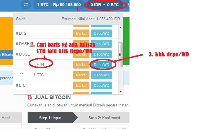 cara deposito di vip bitcoin 2021