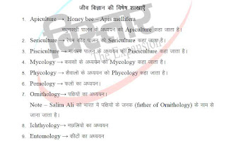 Biology Notes in Hindi