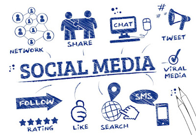 best practice social media strategy