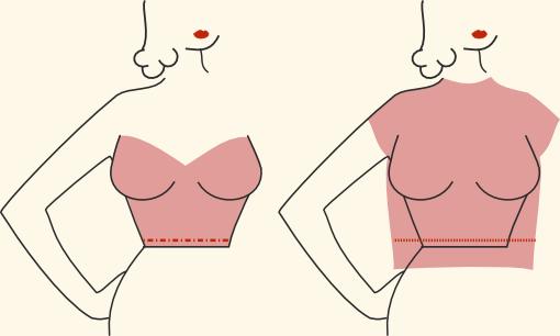 Beswingtes Allerlei: Wie wähle ich die richtige Größe im Schnittmuster?