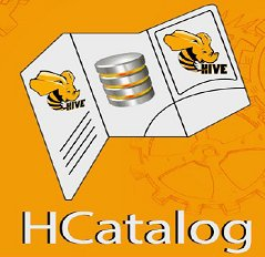 HCatalog Freshers Advanced Experienced Interview Questions and Answers