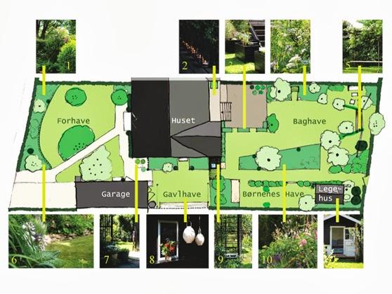 Haveplan for villahave. Lille have med mange haverum og oplevelser