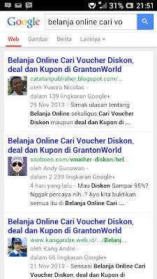 Pemenang Kontes SEO Grantonworld Indonesia